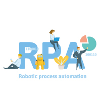 RPAサービス
